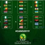 قرعة كأس افريقيا 2019 can.